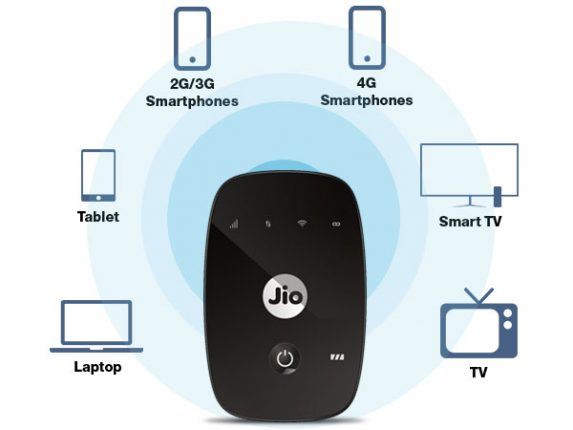 Portable 4G Wi-Fi Router